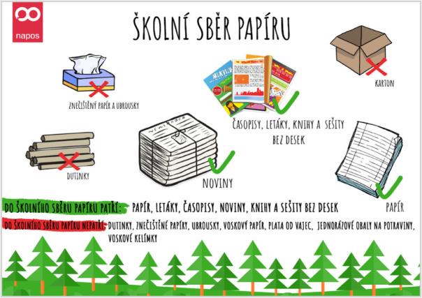 Školní sběr papíru